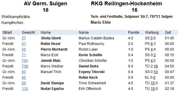 Grandiose Aufholjagd: RKG erkämpft sich Unentschieden in Sulgen